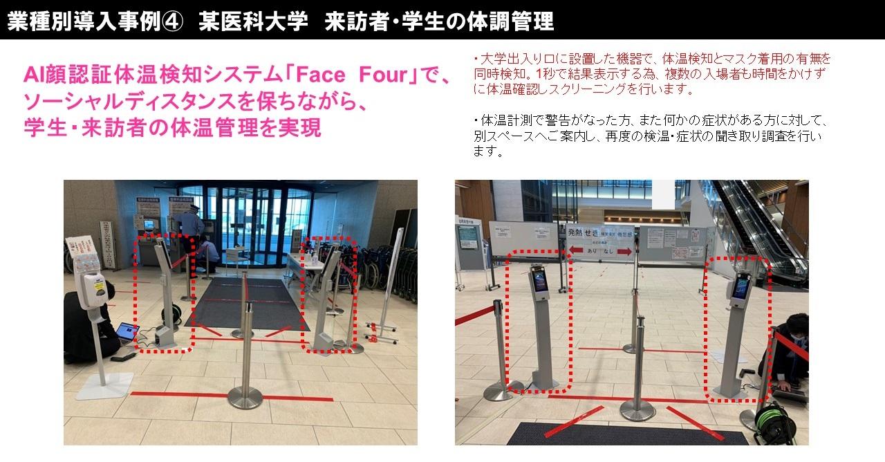 AI体温検知カメラ「FACE FOUR(フェイスフォー)」の導入事例